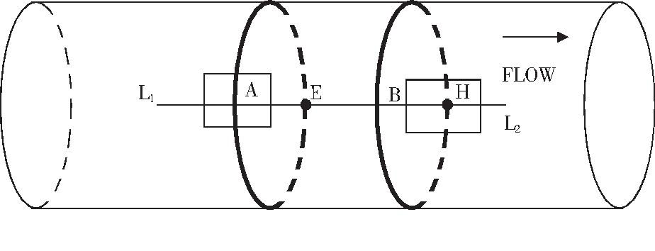 管道式电磁流量计在线校准安装步骤1