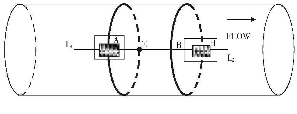 管道式电磁流量计在线校准安装步骤2