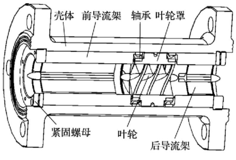 新型涡轮流量计结构示意图